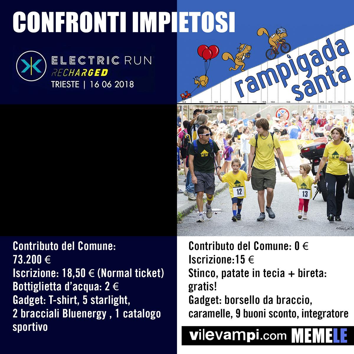2018_Electric Run