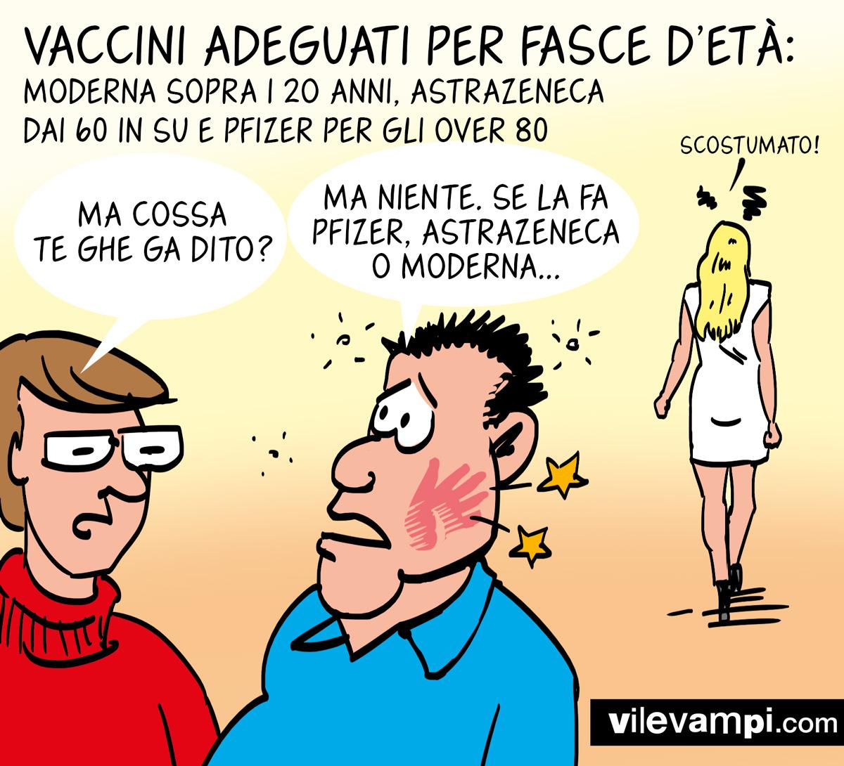 2021_Vaccini-eta